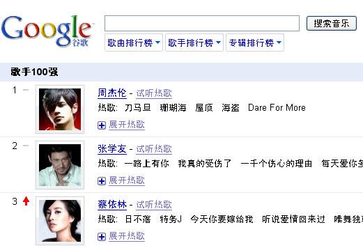 Google中国音楽検索サービス:新しいビジネスモデル創出
