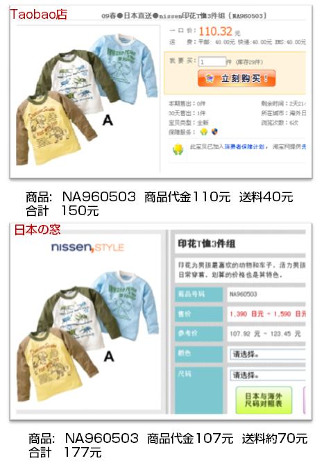 ニッセンのネットショップは中国で売れるのか?