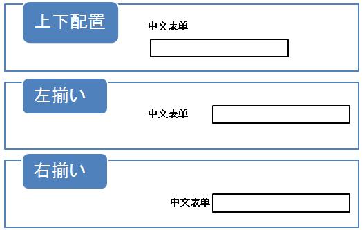 中国語フォーム:ラベルの配置