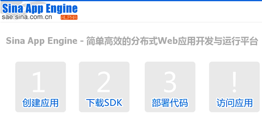 Sina App Engine