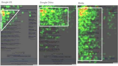 百度検索結果はどこまで見られているのか