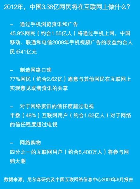 2012年中国ネットユーザー像