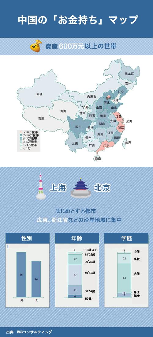 中国お金持ち分布図2012