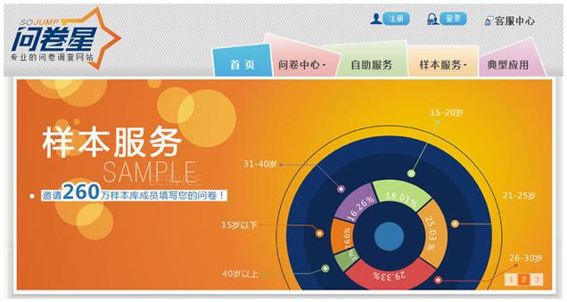 中国のアンケートサービス