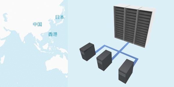 中国語HPホスティング選択肢