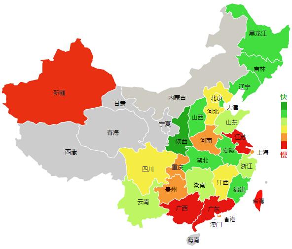 アクセススピード測定中国