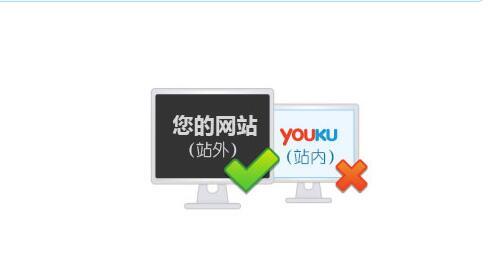 youku広告なし