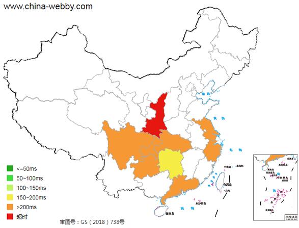 中国からのアクセススピード