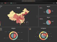 中国システム管理画面