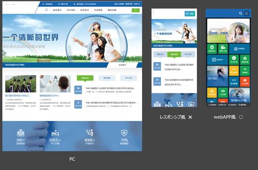 中国側のレスポンシブサイト